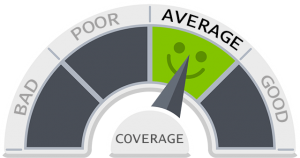 Average insurance coverage