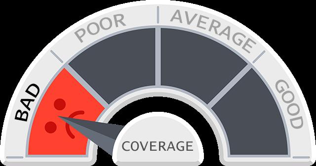 bad insurance coverage